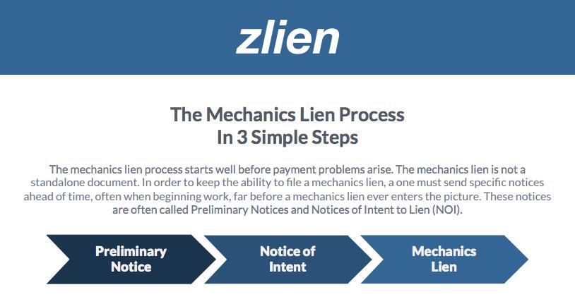Mechanics Lien Process in 3 steps banner image.png