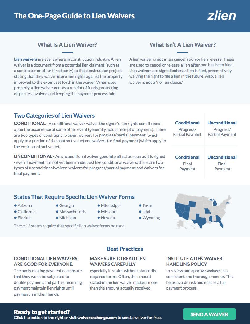 one-page-guide-to-lien-waivers-cover.png